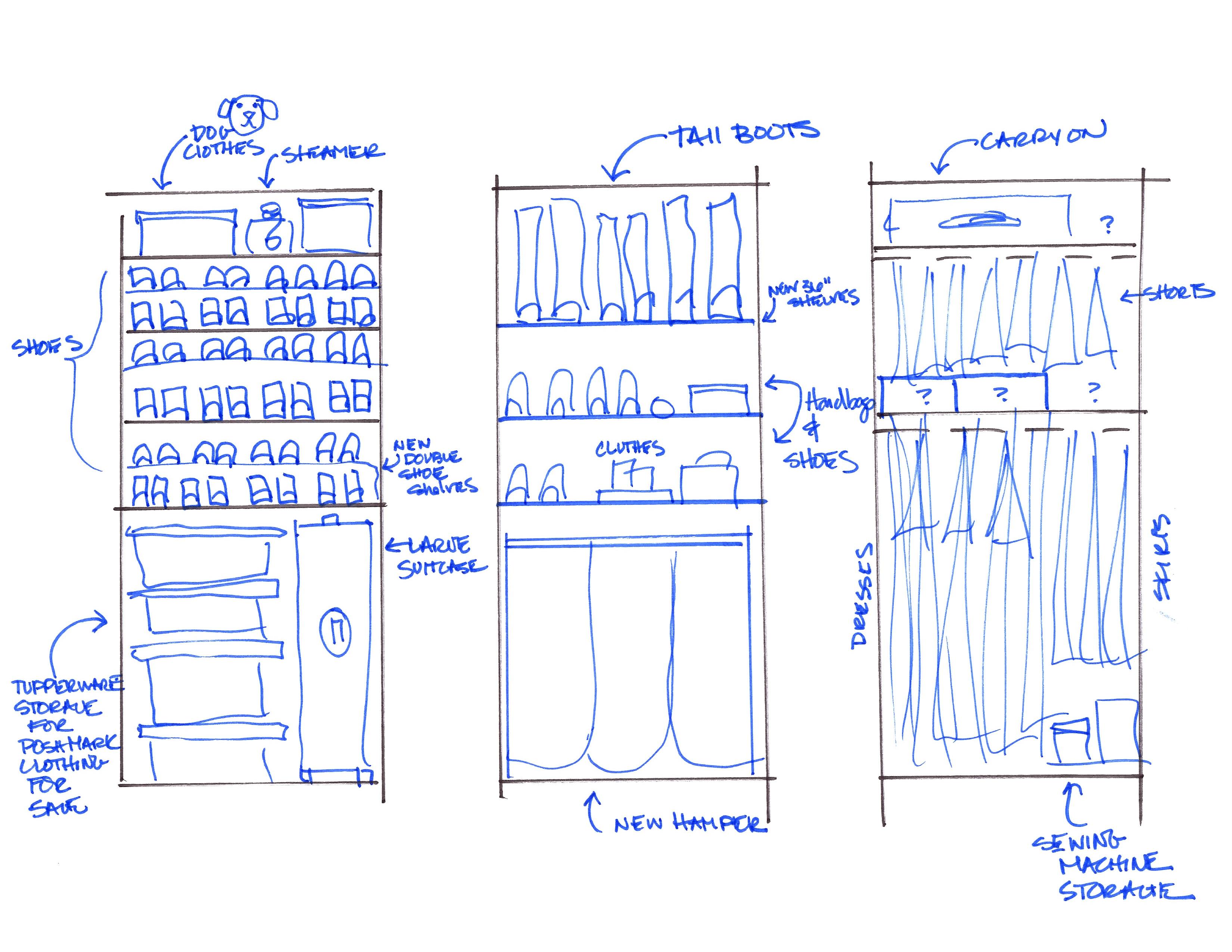 Anatomy of a Closet: The Brain - LIVING A DESIGNED LIFE